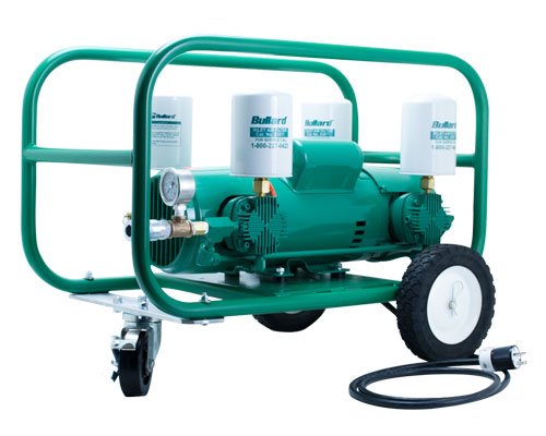 Electric driven Free-Air® pumps